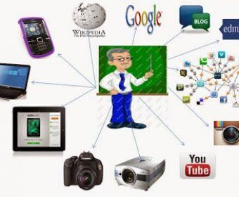 http://ayeleymakali.blogspot.co.id/2016/08/gunakan-teknologi-sebagai-sarana-dan.html