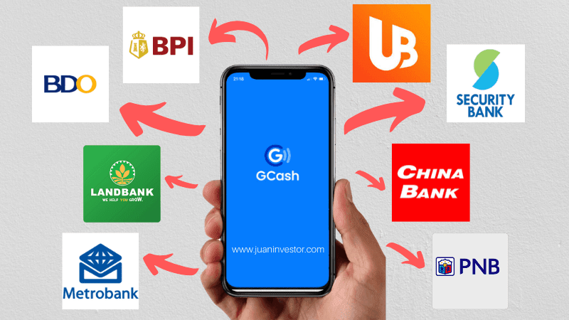 gcash-send-money-to-all-bank
