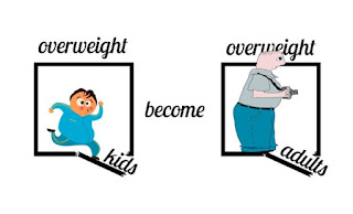 About obesity   Information   Facts   BMI chart   causes