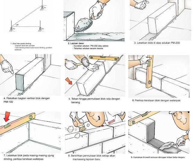 Cara memasang bata ringan