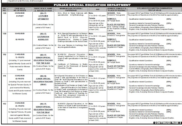 PPSC Announced Educator jobs in Special Education Department 277 Teacher vacancy advertisement No 11/2020 Last date Apply 13 March 2020