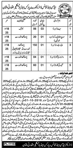 Multan Parks & Horticulture Authority Jobs