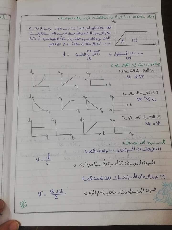 ملخص فيزياء أولى ثانوي مهم جدا  8