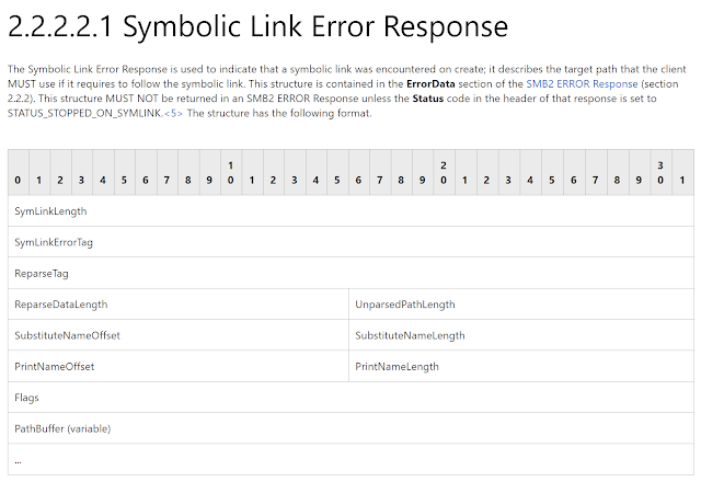 Screenshot of symbolic link error response from SMB specifications.