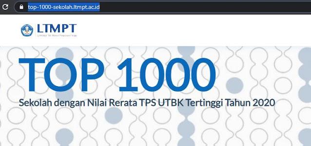 1000 Ranking Sekolah UTBK 2020 - Yusuf Studi