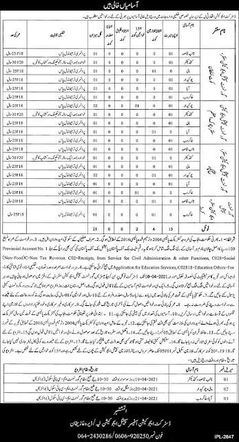 education-department-layyah-jobs-2021-advertisement