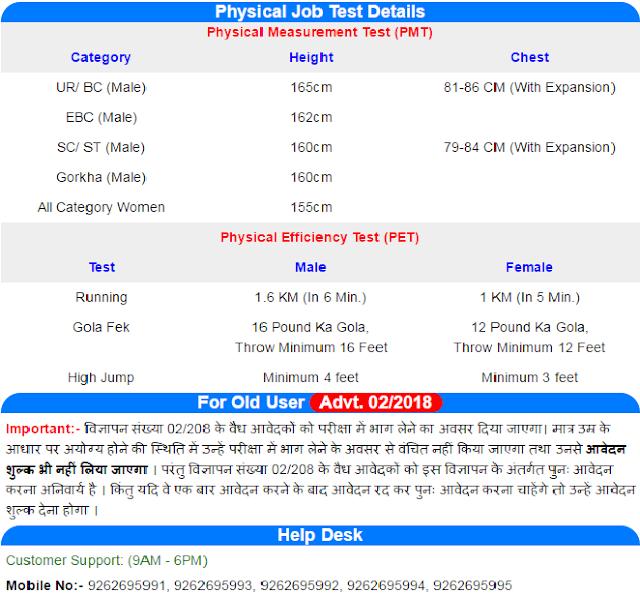 Bihar Police Constable Online Job Admit Card 2020