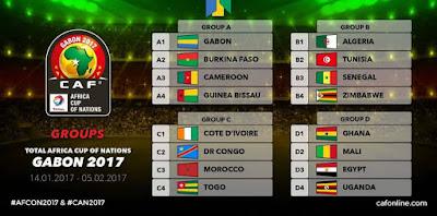 Regarder CAN Gabon 2017 en direct