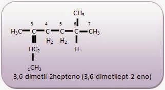 Hidrocarbonetos saturados
