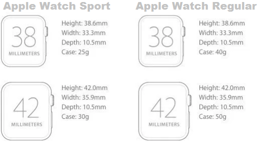 Apple Watch: Aluminum vs Stainless Steel version [Buyer's Guide]