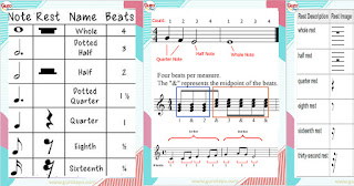 MUSICAL NOTES, REST, CHART,  etc.