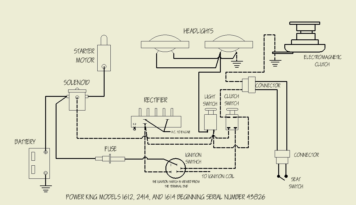 Wiring Diagram Power King Factory