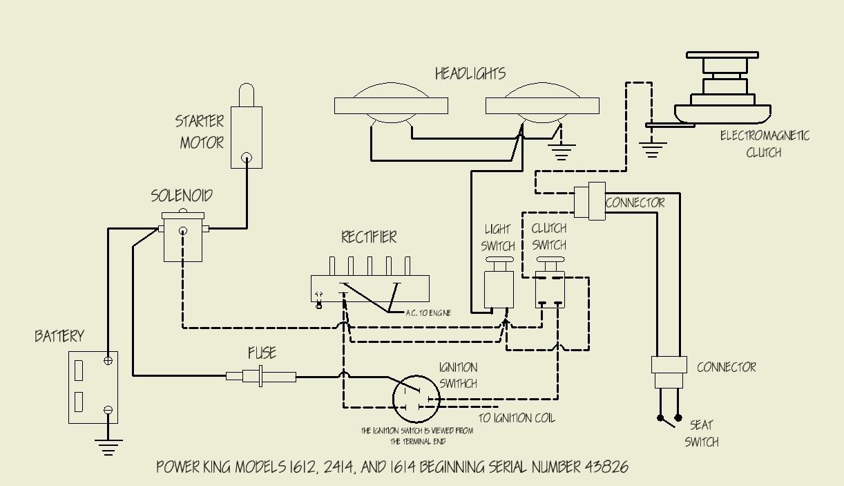 6610 Ford Tractor Wiring Diagram Dolgularcom