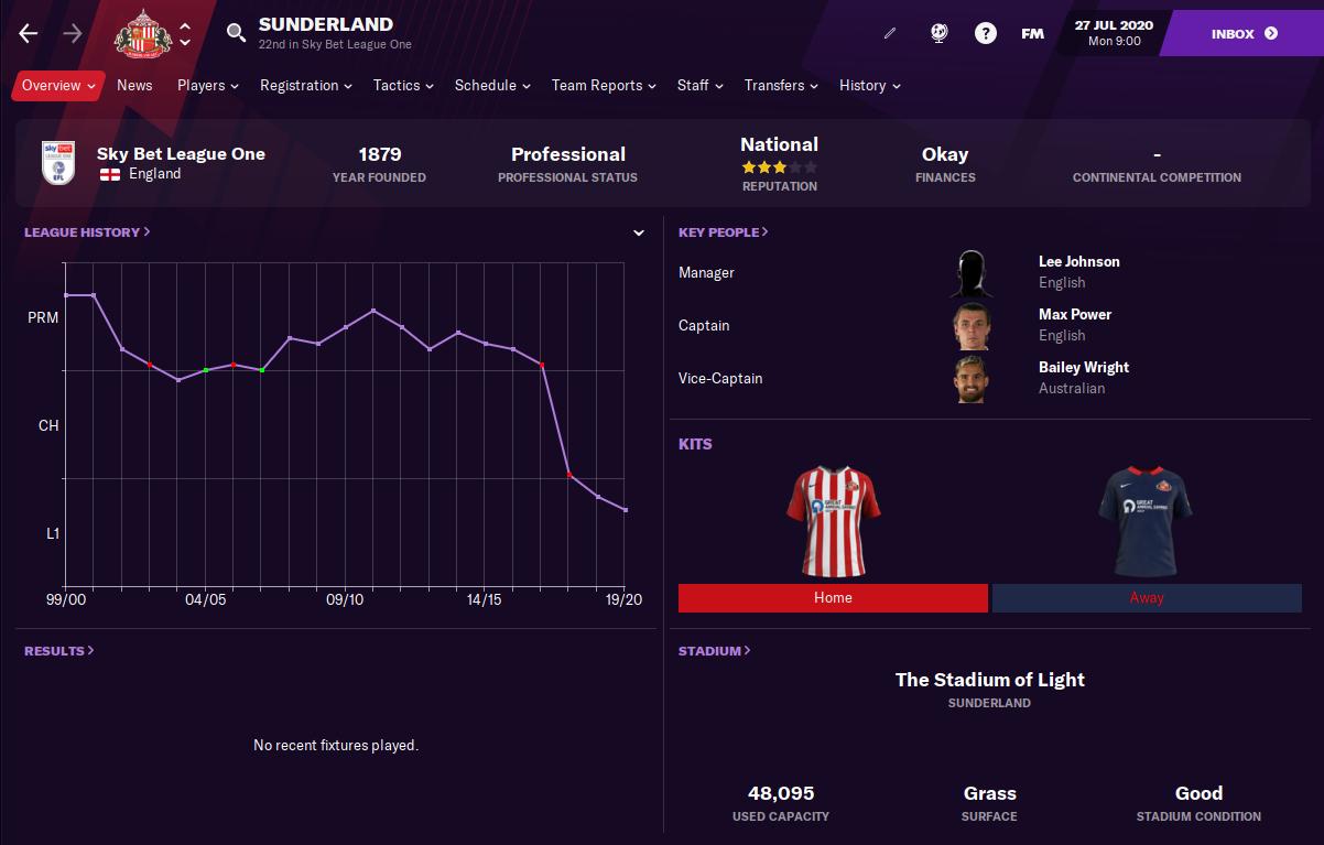 Sunderland AFC FM21