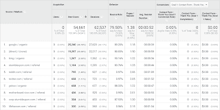 The Ultimate Beginner's Guide to Google Analytics-image29