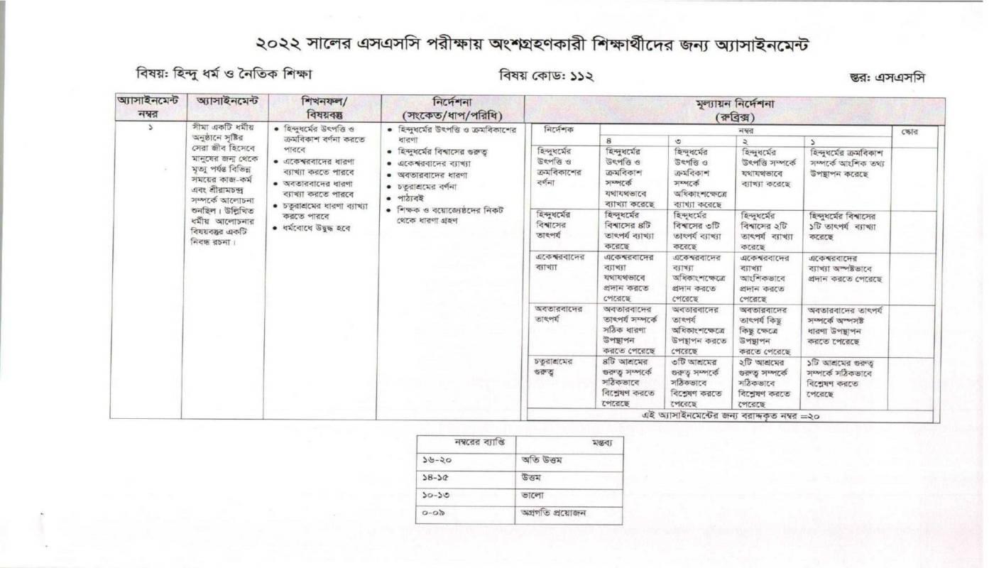 SSC 6th Week Hindu Assignment Answer 2022