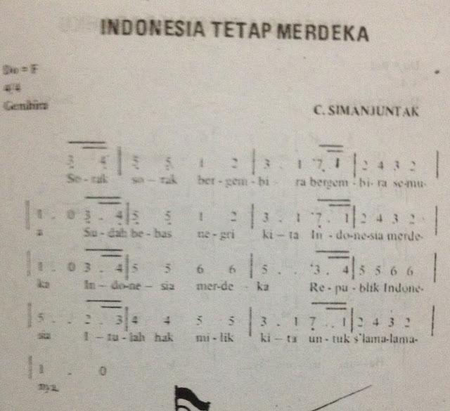 Not Angka Pianika Lagu Indonesia Tetap Merdeka