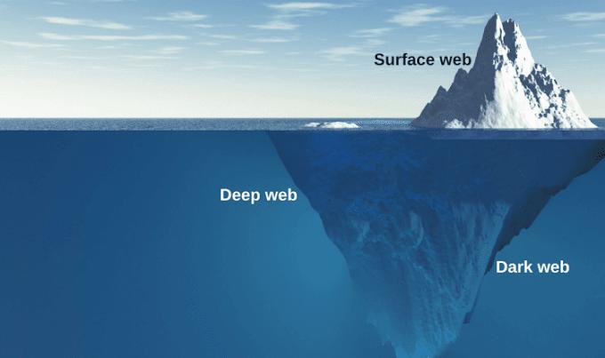 Surface web, Deep web, Dark web क्या है पूरी जानकारी