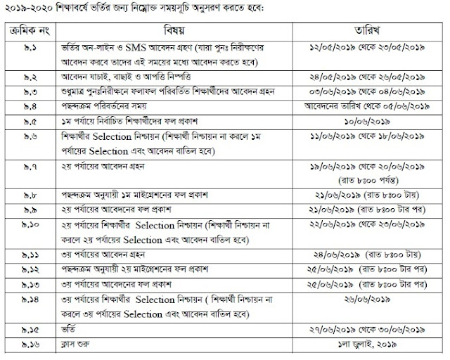 hsc college admission sms online process - result merit list migration 2019 - 2020  www.xiclassadmission.gov.bd
