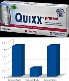quixx protect pastile de supt pareri forumuri