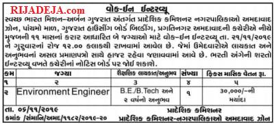 Regional Municipality Ahmedabad Jobs