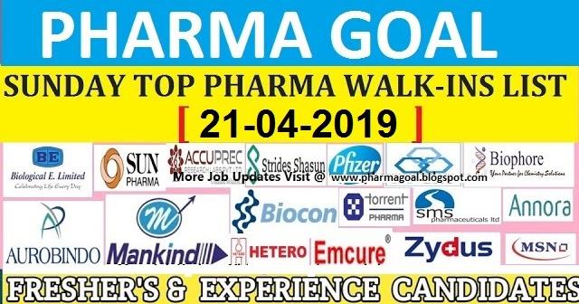 LIST OF TOP PHARMA COMPANY WALK-IN INTERVIEW ON SUNDAY - PHARMA GOAL