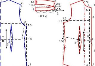 Cara Membuat Pola Baju Gamis untuk Pemula