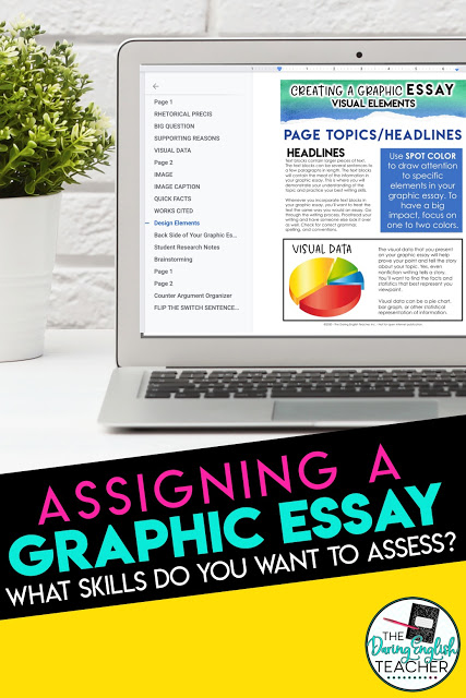 Assigning a graphic essay in the middle school ELA or high school English classroom