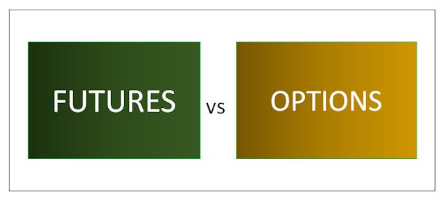 FUTURE OPTION  finvestonline.com