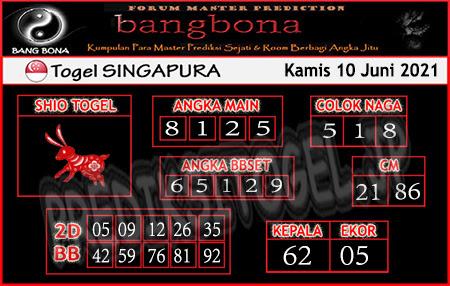 Prediksi Bangbona SGP Kamis 10 Juni 2021