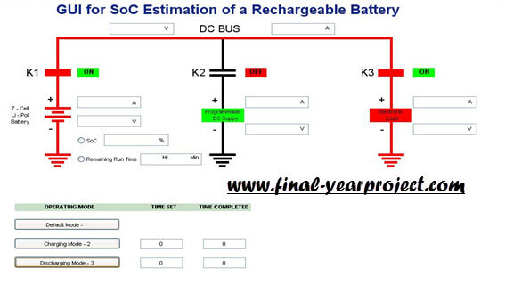 SoC Estimation of Rechargeable Batteries