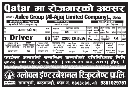 Jobs in Qatar for Nepali, Salary Rs 65,695