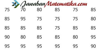 Kunci Jawaban Matematika Kelas 5 Halaman 243