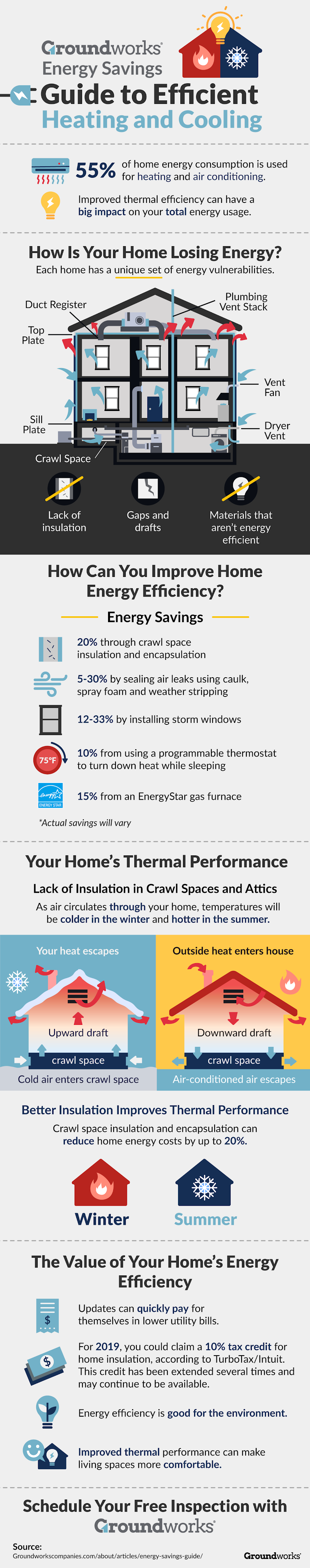 Energy Savings Tips for Homeowners to Reduce Their Heating and Cooling Costs #infographic #Home & Garden #Energy Savings #Heating and Cooling Costs