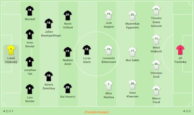 Prediksi Bayer Leverkusen vs Werder Bremen — 26 Oktober 2019