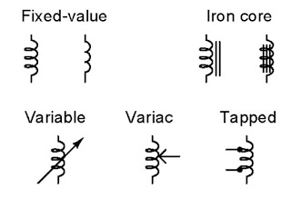 Simple Electricity: Inductors