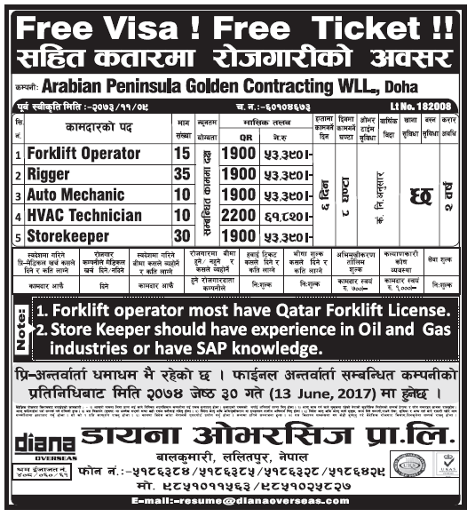 Free Visa Free Ticket Jobs in Doha for Nepali, Salary Rs 61,820