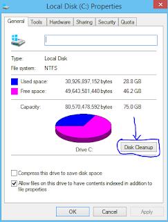 Mengatasi RAM Penuh pada Laptop