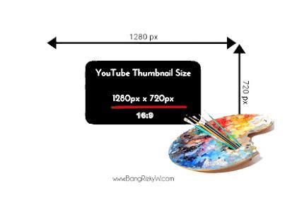 Tutorial Membuat Thumbnail Youtube di Photoshop Lengkap Dengan Ukurannya