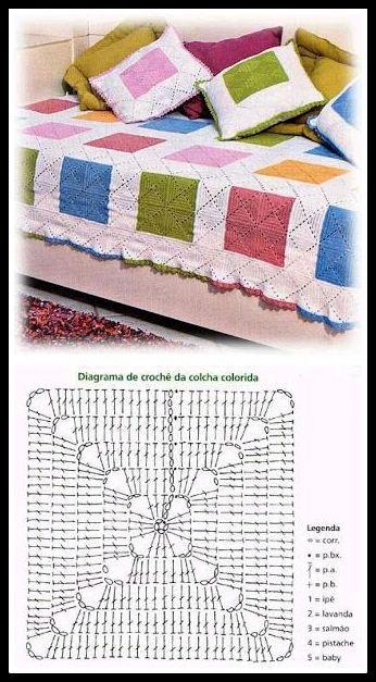 colcha colorida com grafico
