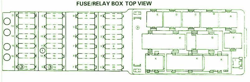 fuse box diagram mercedes benz 300 1990 mercedes fuse. Black Bedroom Furniture Sets. Home Design Ideas