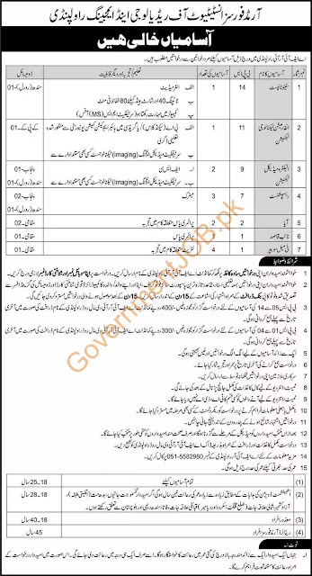 New Armed Forces Institute of Radiology And Imaging Jobs 2021 || Pak Army As Civilian Jobs 2021