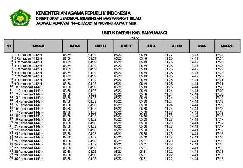 Jadwal Imsakiyah Ramadhan 2021 untuk Kabupaten Banyuwangi Format Pdf
