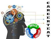 Career Test -  IQ Test - Mind Games (Job Interview  Sample) Sep, 2019