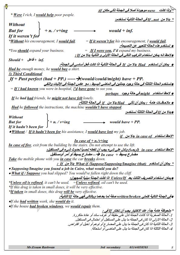 تلخيص قواعد اللغة الانجليزية للصف الثالث الثانوي فى 7 ورقات فقط 01_008