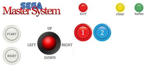 Sega Master System control panel diagram