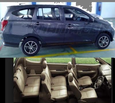 Jual Mobil Daihatsu Sigra Harga 100 jutaan! - Tokobagus