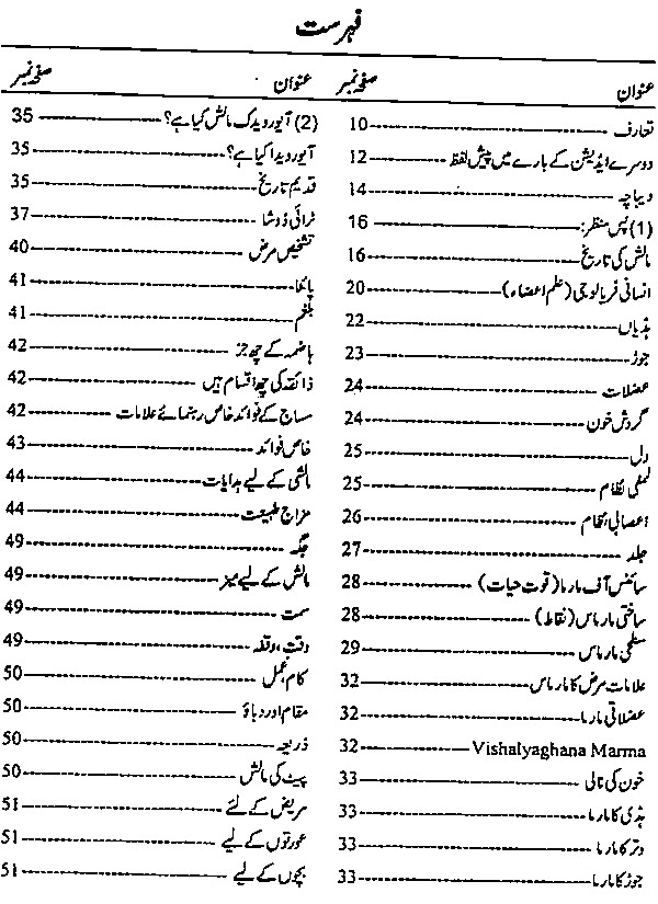 Mssag Book in Urdu by Dr S V Govindan PDF Book