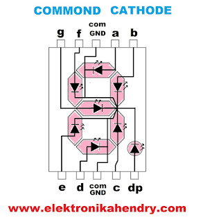 7 segment common cathode