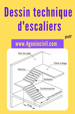 Normes de dessin techniques des escaliers